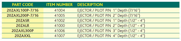 Ejector Pin Specifications